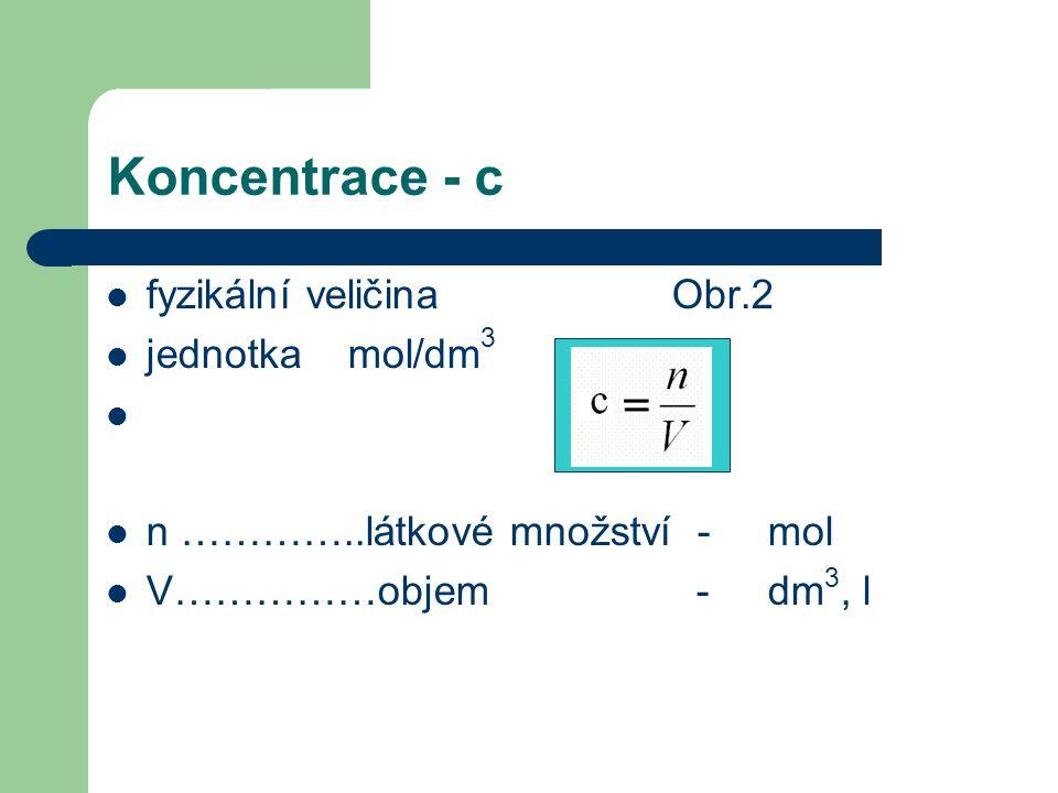 Koncentrace - c fyzikální veličina Obr.2 jednotka mol/dm3