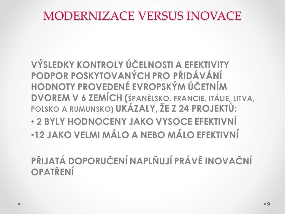 MODERNIZACE VERSUS INOVACE