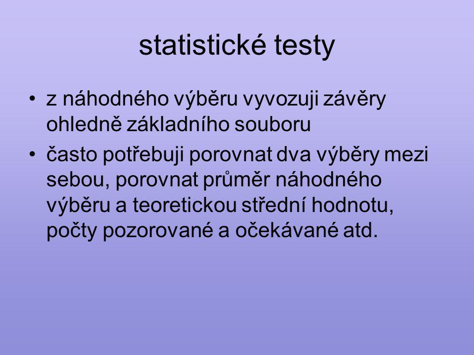statistické testy z náhodného výběru vyvozuji závěry ohledně základního souboru.