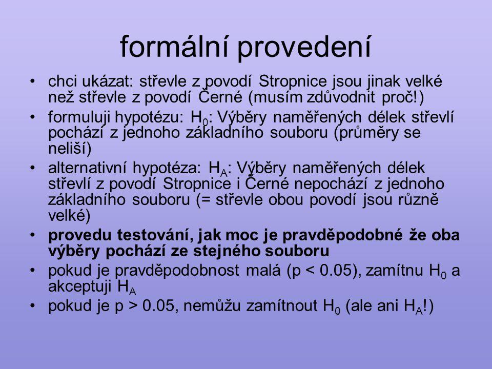 formální provedení chci ukázat: střevle z povodí Stropnice jsou jinak velké než střevle z povodí Černé (musím zdůvodnit proč!)