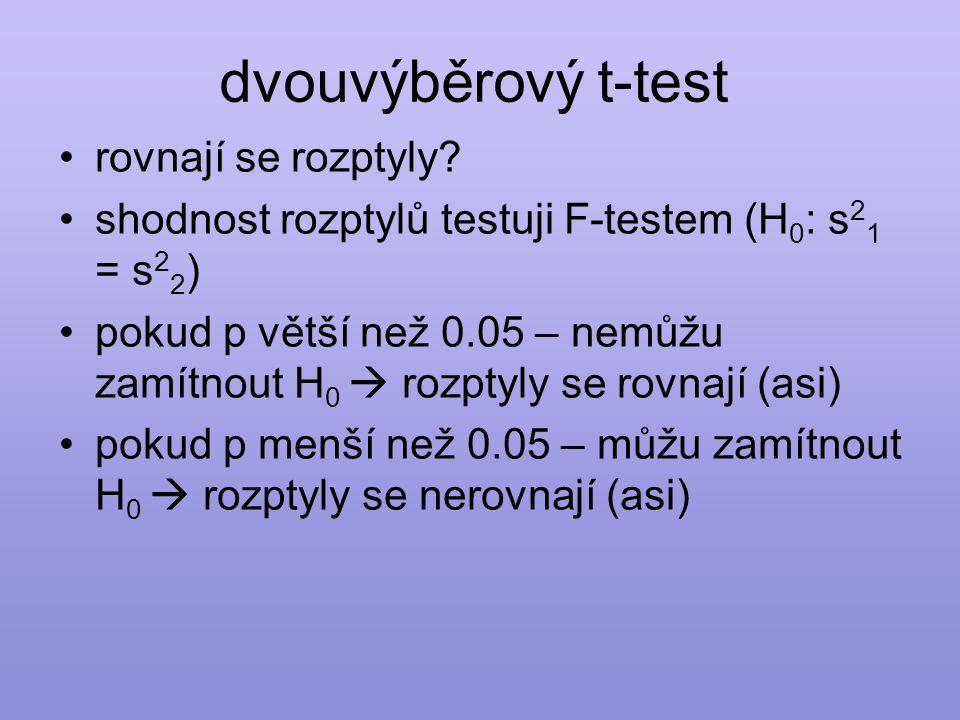 dvouvýběrový t-test rovnají se rozptyly