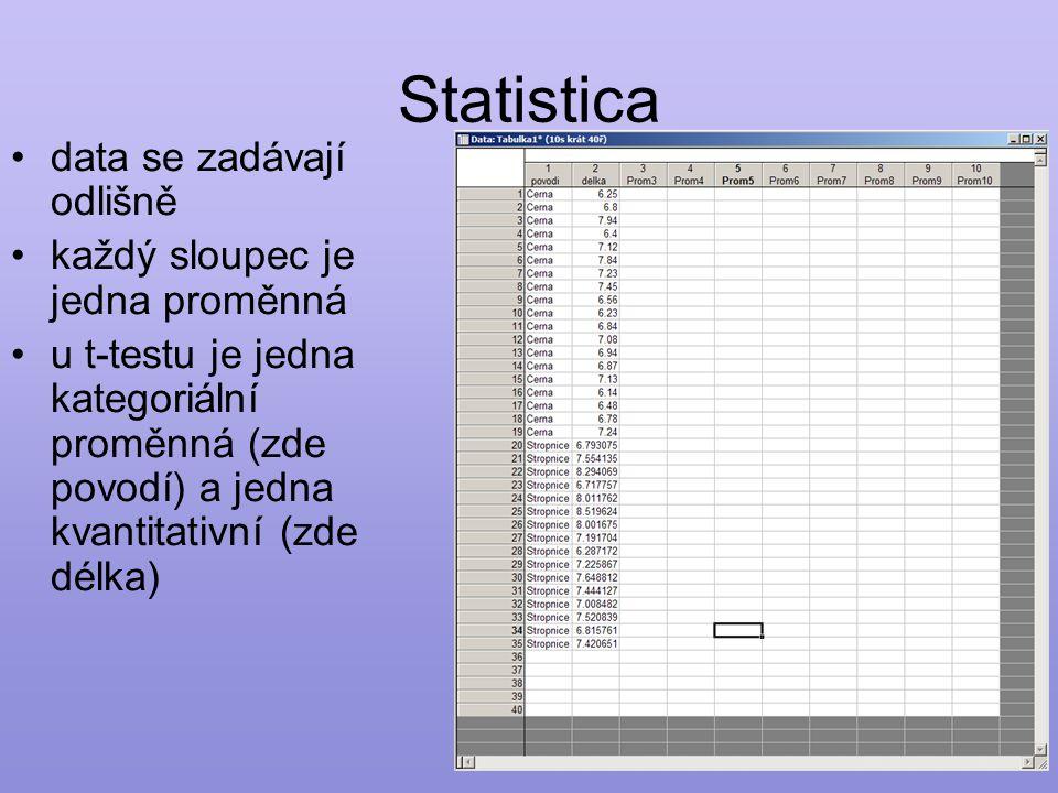Statistica data se zadávají odlišně každý sloupec je jedna proměnná