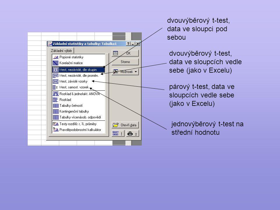 dvouvýběrový t-test, data ve sloupci pod sebou