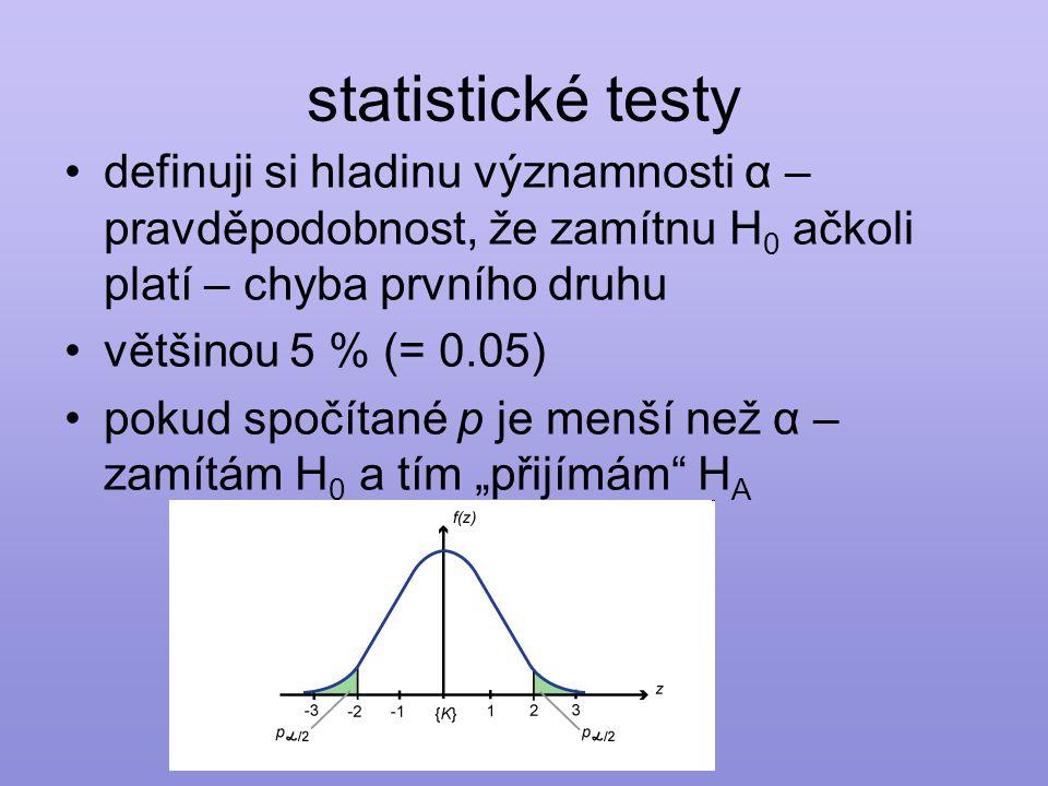 statistické testy definuji si hladinu významnosti α – pravděpodobnost, že zamítnu H0 ačkoli platí – chyba prvního druhu.