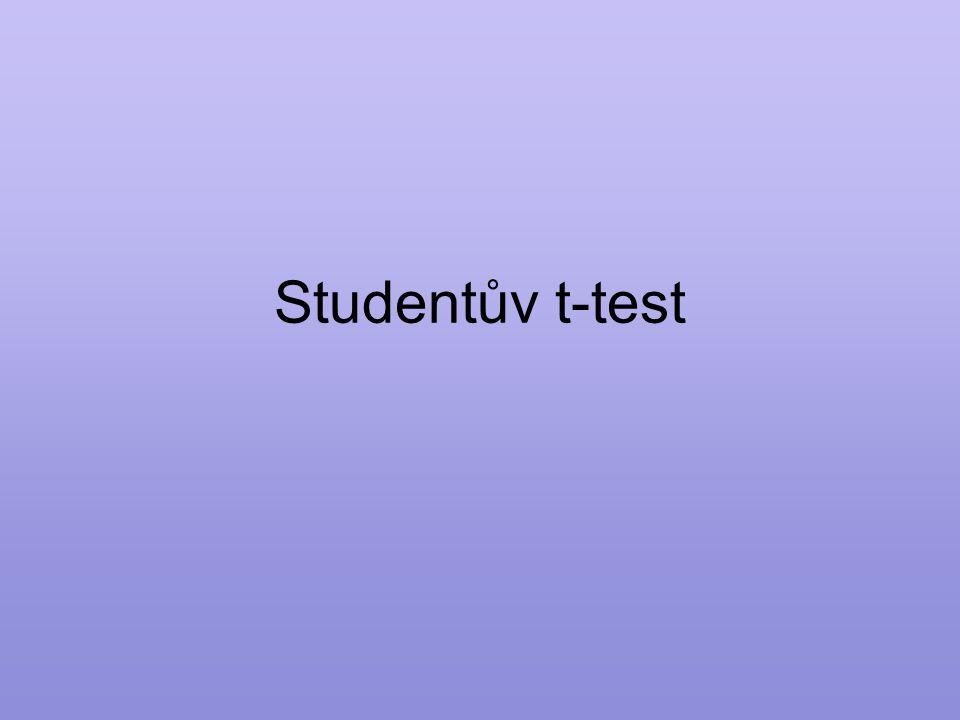 Studentův t-test