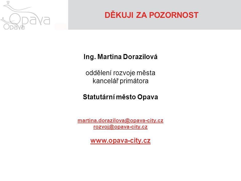 Ing. Martina Dorazilová Statutární město Opava