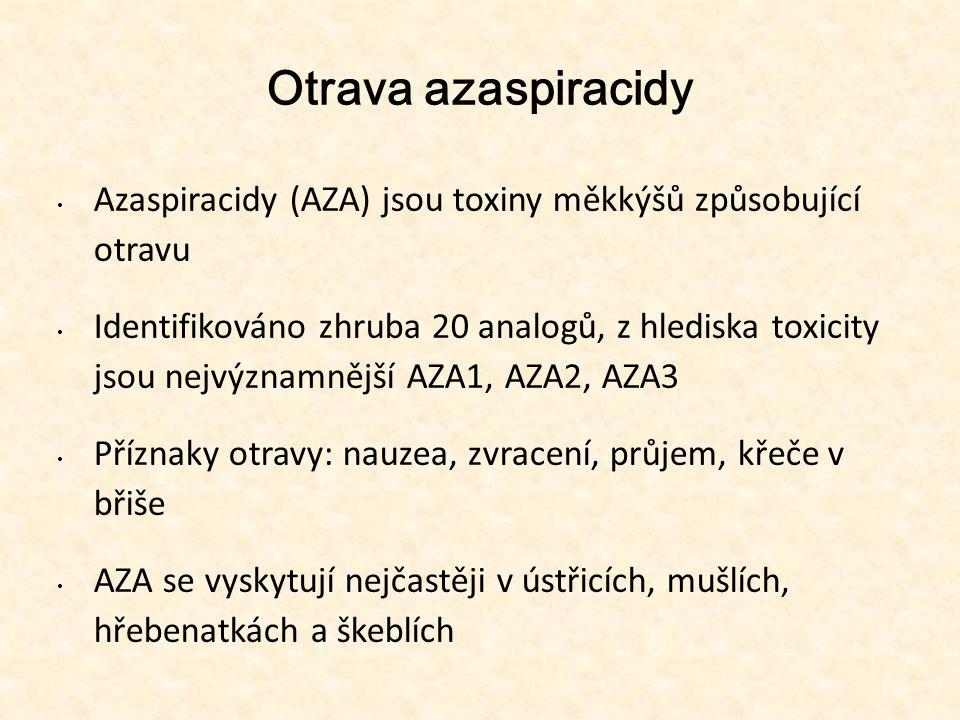 17171717 Otrava azaspiracidy. Azaspiracidy (AZA) jsou toxiny měkkýšů způsobující otravu.