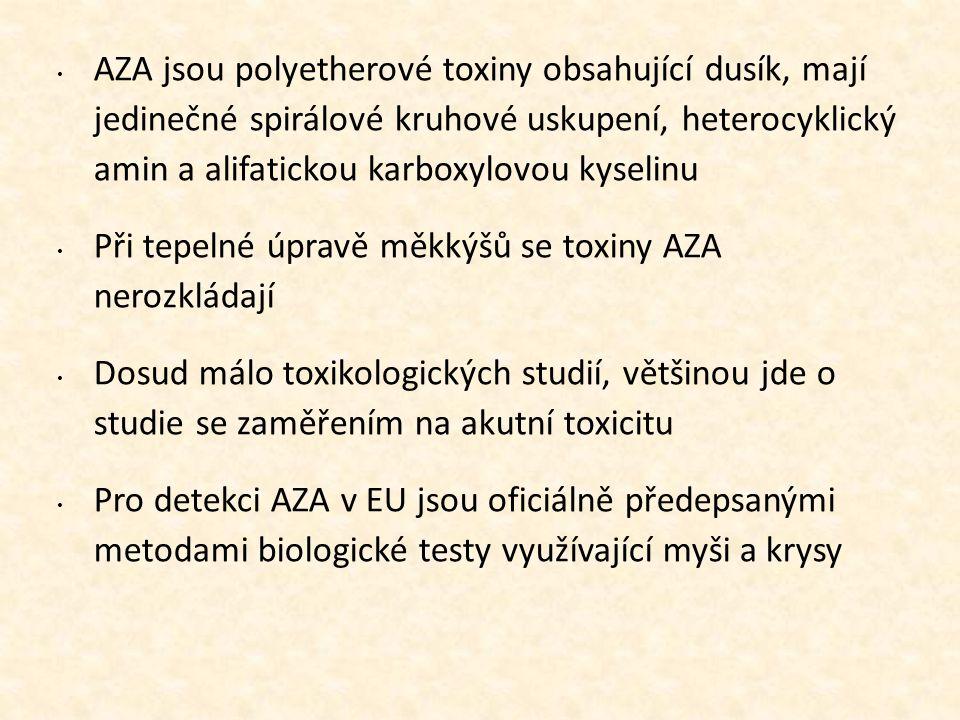Při tepelné úpravě měkkýšů se toxiny AZA nerozkládají