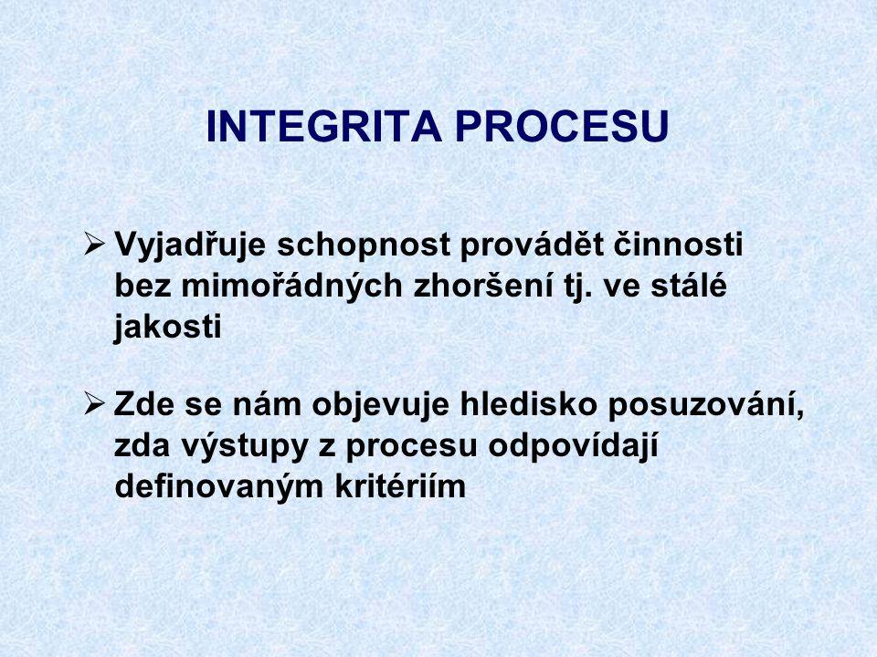 INTEGRITA PROCESU Vyjadřuje schopnost provádět činnosti bez mimořádných zhoršení tj. ve stálé jakosti.
