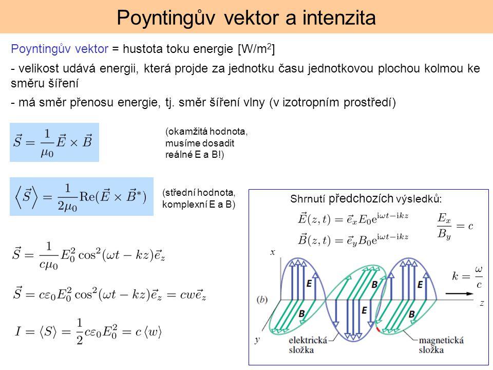 Poyntingův vektor a intenzita