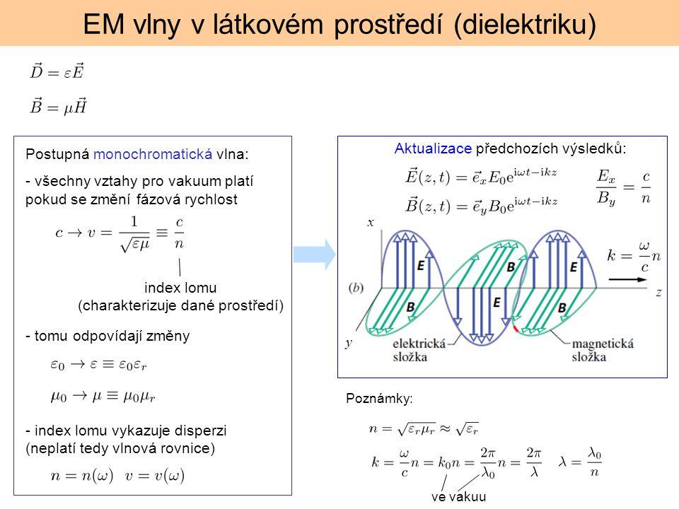 EM vlny v látkovém prostředí (dielektriku)
