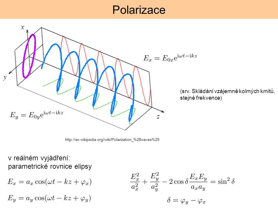 Polarizace x y z v reálném vyjádření: parametrické rovnice elipsy