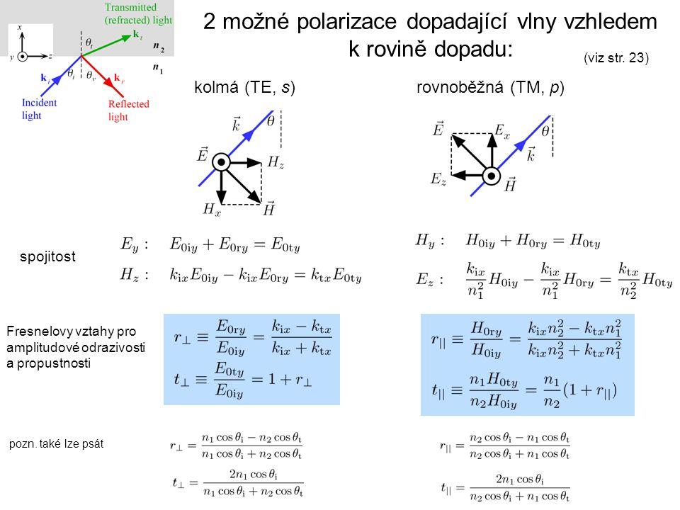 2 možné polarizace dopadající vlny vzhledem k rovině dopadu: