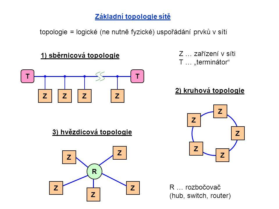 Základní topologie sítě