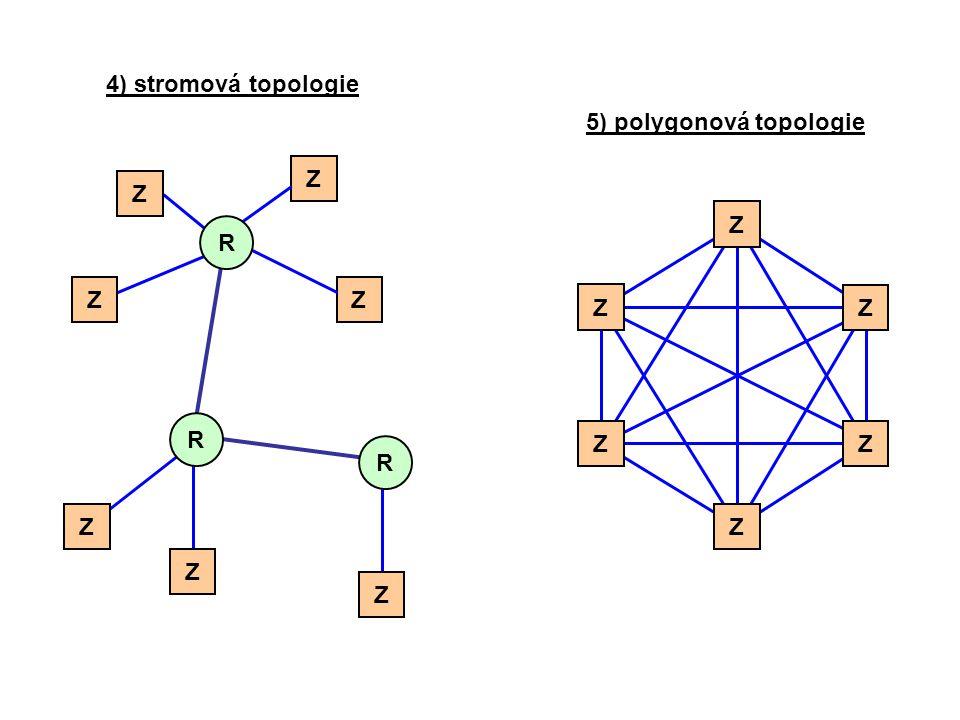 4) stromová topologie 5) polygonová topologie Z Z Z R Z Z Z Z R Z Z R Z Z Z Z