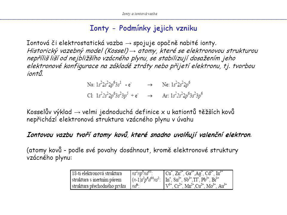 Ionty - Podmínky jejich vzniku