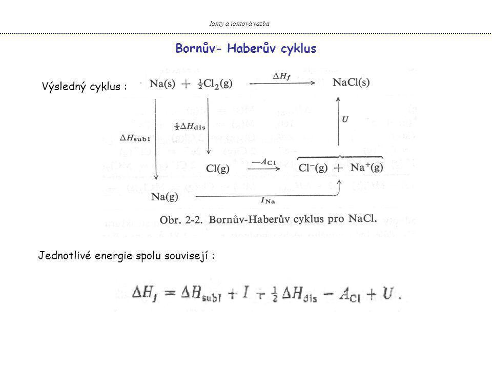 Bornův- Haberův cyklus