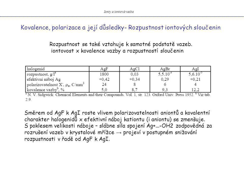 Kovalence, polarizace a její důsledky- Rozpustnost iontových sloučenin