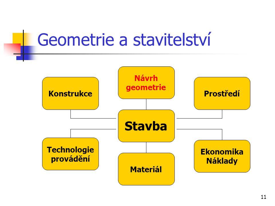 Geometrie a stavitelství