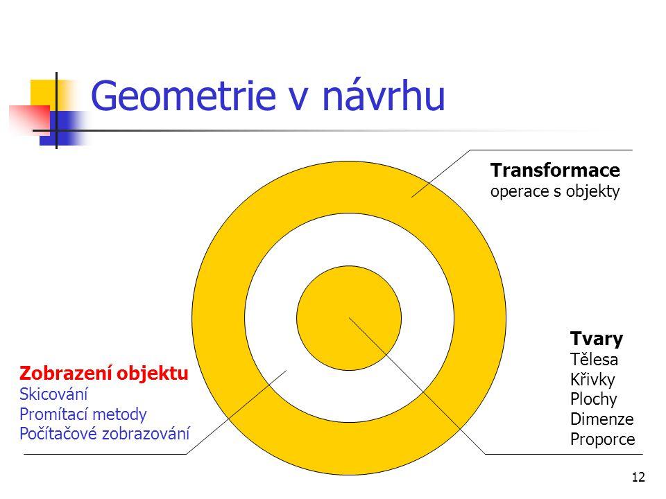 Geometrie v návrhu Transformace Tvary Zobrazení objektu