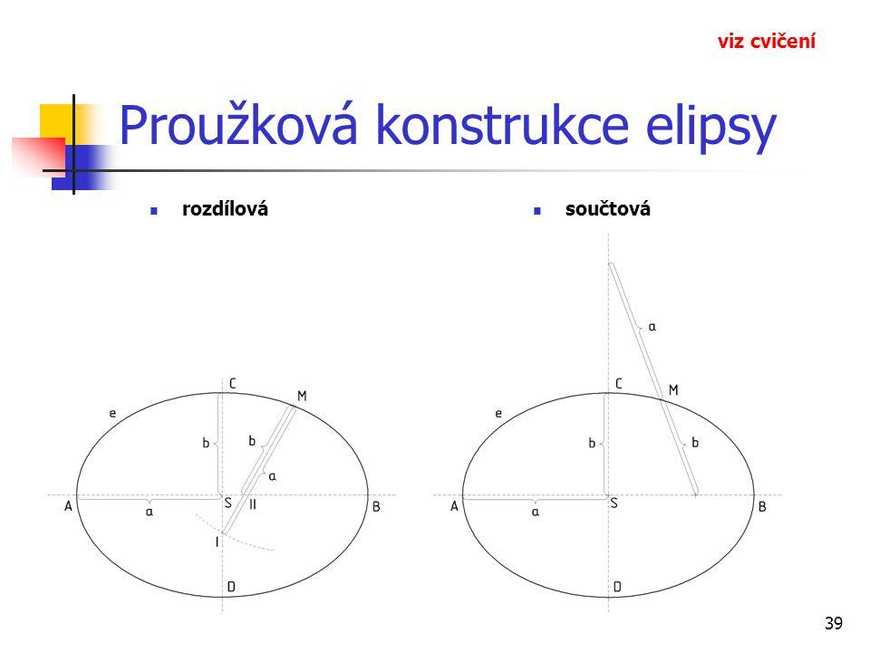 Proužková konstrukce elipsy