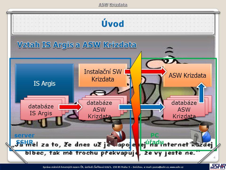 Instalační SW Krizdata