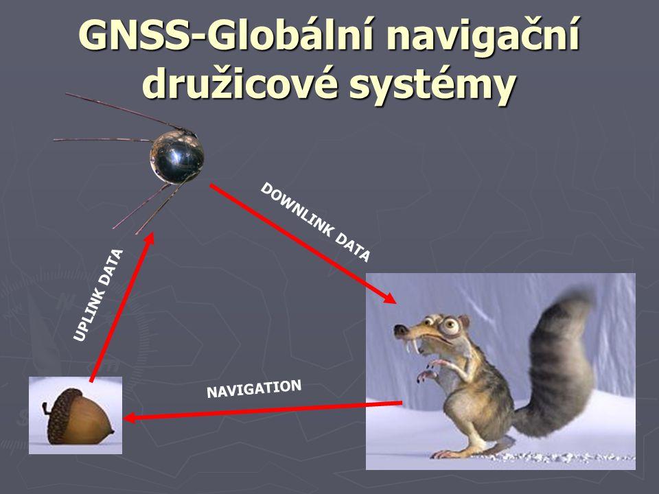 GNSS-Globální navigační družicové systémy