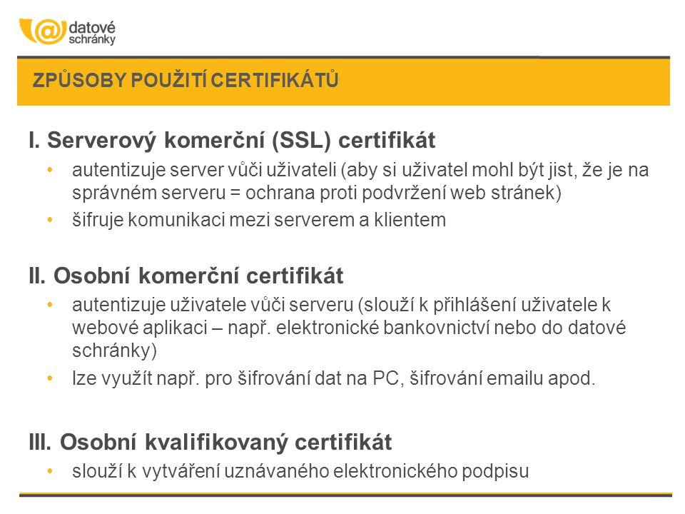 způsoby použití certifikátů