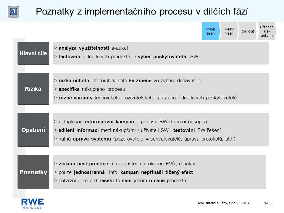 Poznatky z implementačního procesu v dílčích fází