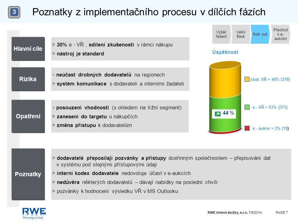 Poznatky z implementačního procesu v dílčích fázích