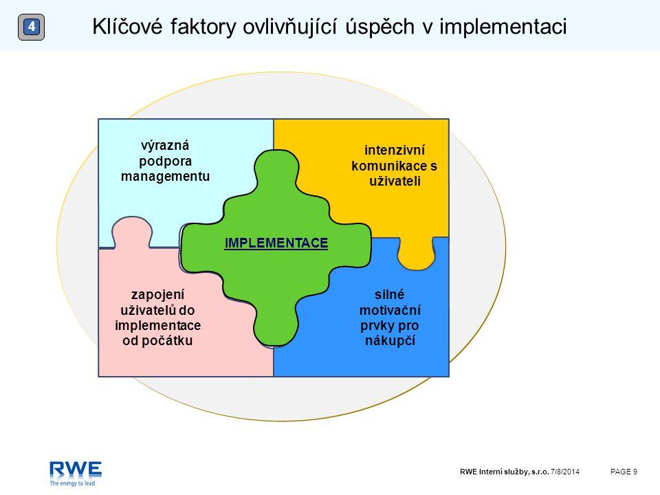 Klíčové faktory ovlivňující úspěch v implementaci
