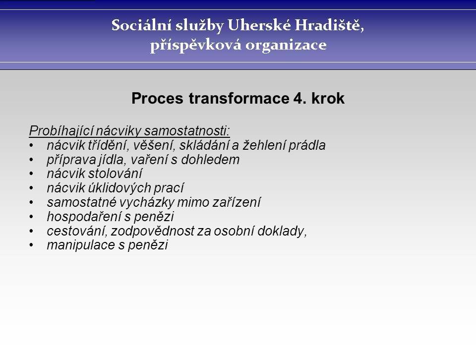 Proces transformace 4. krok