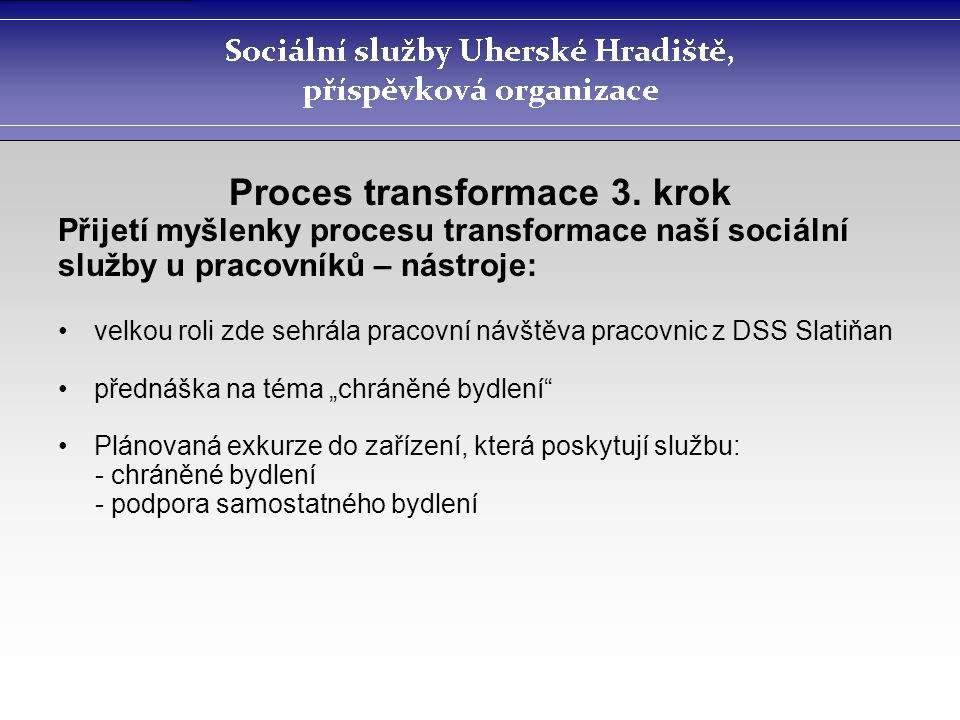 Proces transformace 3. krok