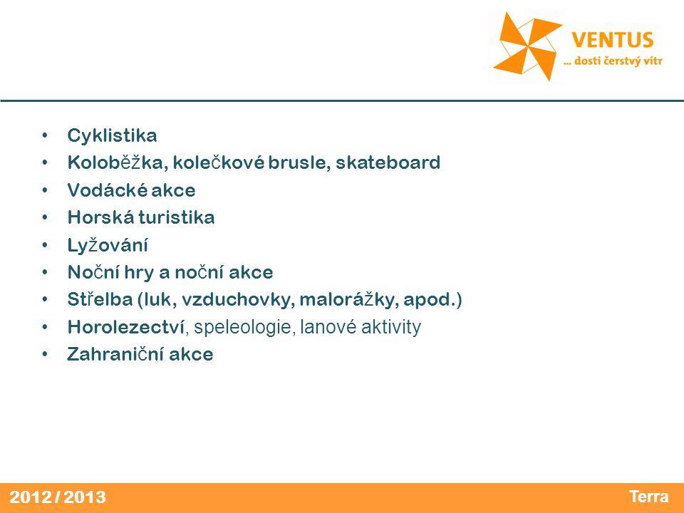 Koloběžka, kolečkové brusle, skateboard Vodácké akce Horská turistika