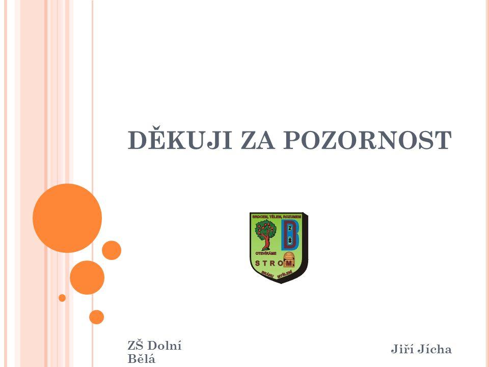 DĚKUJI ZA POZORNOST ZŠ Dolní Bělá Jiří Jícha