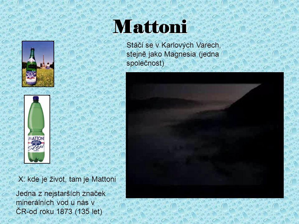 Mattoni Stáčí se v Karlových Varech, stejně jako Magnesia (jedna společnost) X: kde je život, tam je Mattoni.