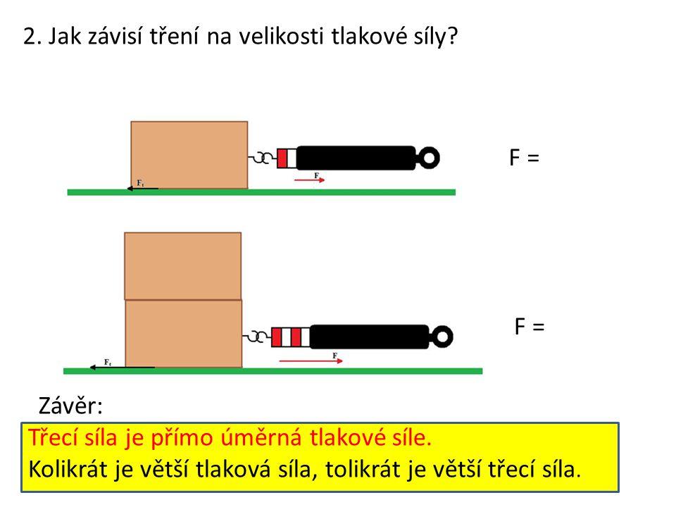 2. Jak závisí tření na velikosti tlakové síly