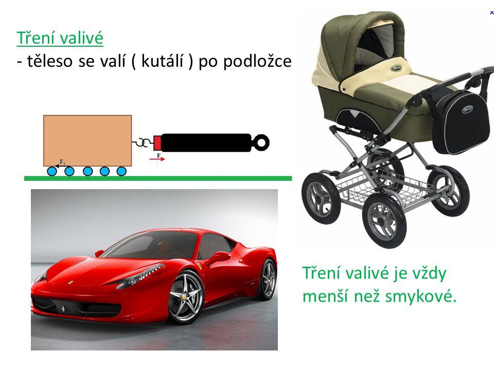Tření valivé - těleso se valí ( kutálí ) po podložce Tření valivé je vždy menší než smykové.