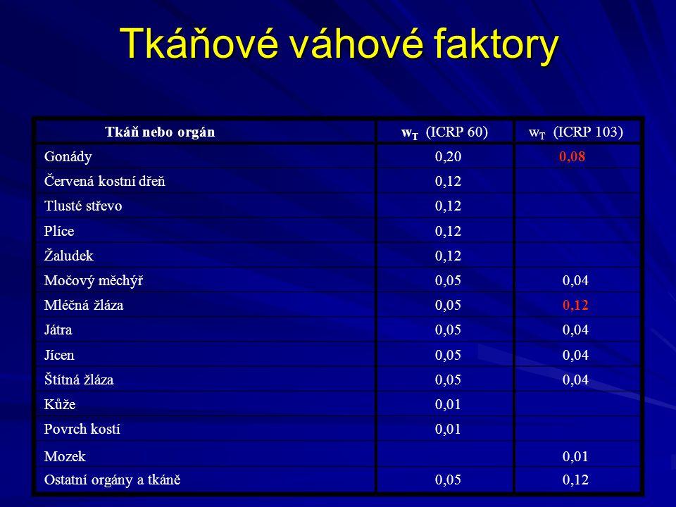 Tkáňové váhové faktory
