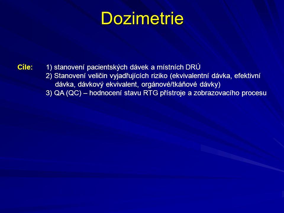 Dozimetrie Cíle: 1) stanovení pacientských dávek a místních DRÚ