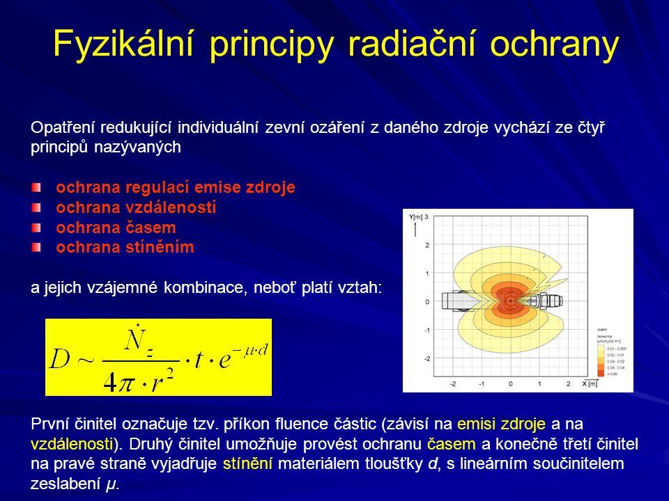 Fyzikální principy radiační ochrany