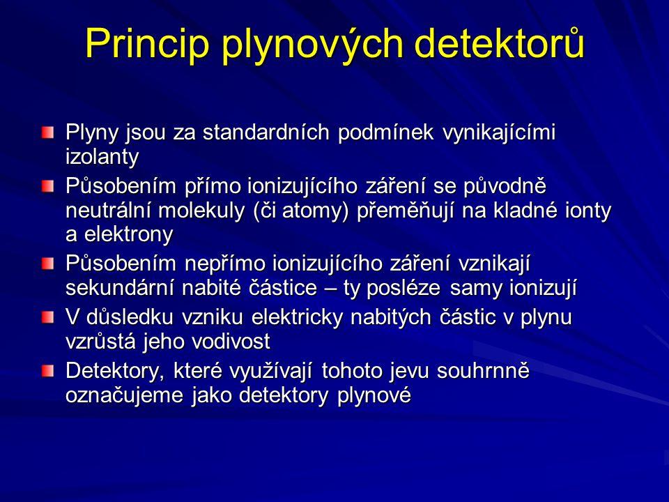 Princip plynových detektorů