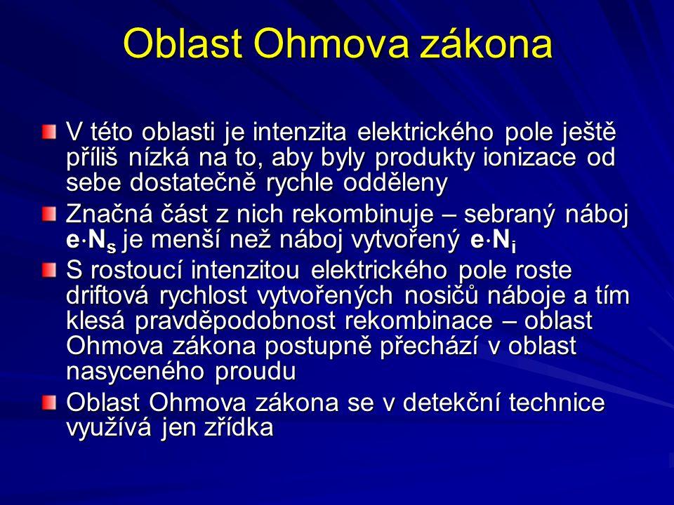 Oblast Ohmova zákona