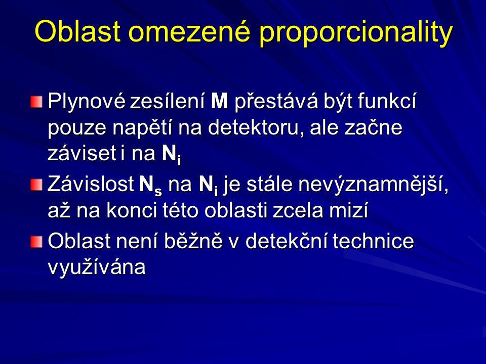 Oblast omezené proporcionality