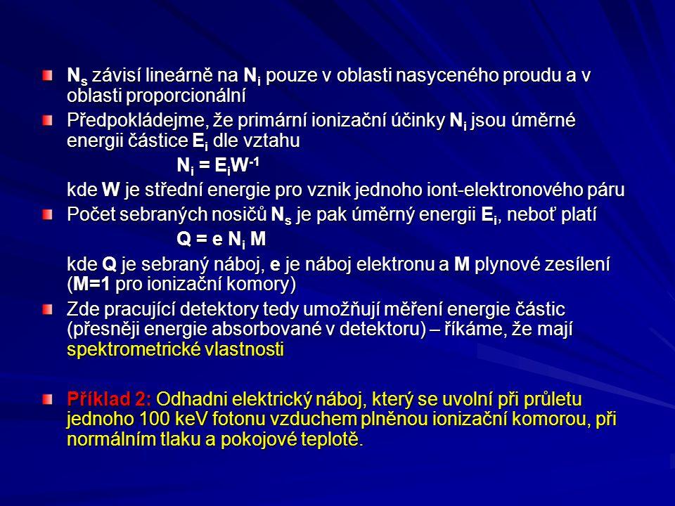 Ns závisí lineárně na Ni pouze v oblasti nasyceného proudu a v oblasti proporcionální