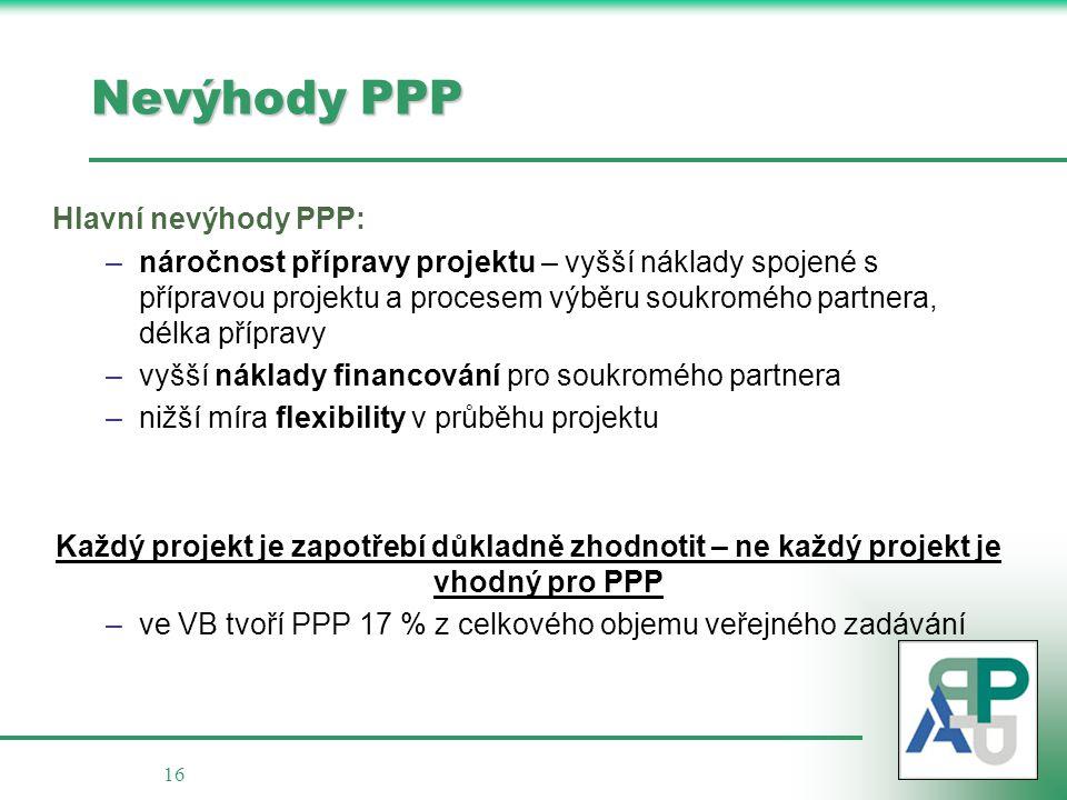 Nevýhody PPP Hlavní nevýhody PPP: