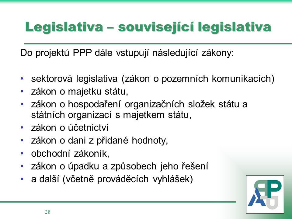 Legislativa – související legislativa