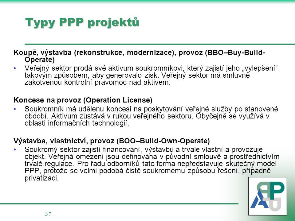 Typy PPP projektů Koupě, výstavba (rekonstrukce, modernizace), provoz (BBO–Buy-Build-Operate)