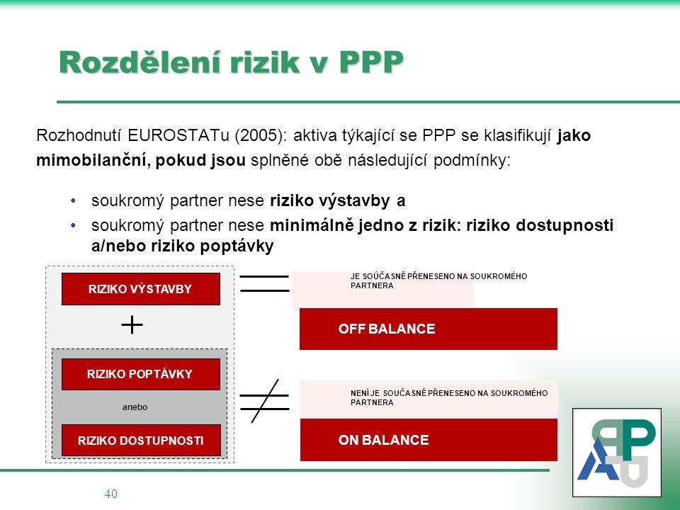 Rozdělení rizik v PPP Rozhodnutí EUROSTATu (2005): aktiva týkající se PPP se klasifikují jako.