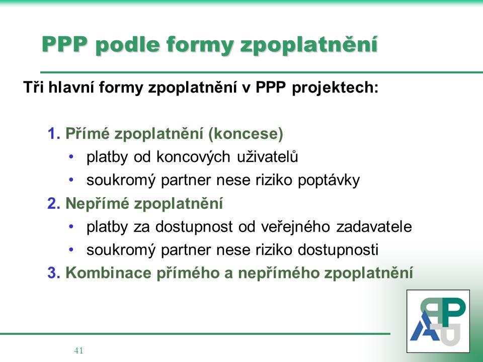 PPP podle formy zpoplatnění